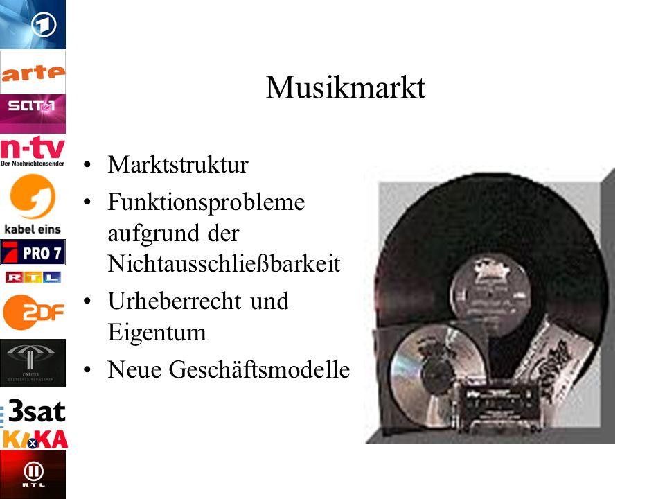 Musikmarkt Marktstruktur Funktionsprobleme aufgrund der Nichtausschließbarkeit Urheberrecht und Eigentum Neue Geschäftsmodelle
