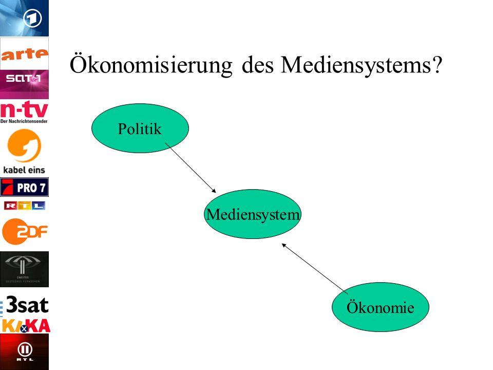 Ökonomisierung des Mediensystems? Mediensystem Ökonomie Politik