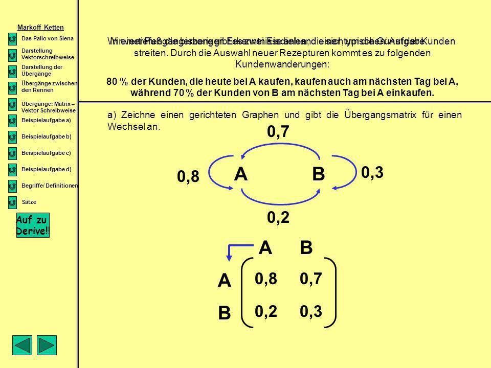 Durch das Herumexperimentieren mit Derive kann man verschiedene Dinge entdecken, die mathematisch interessant sind: Die Verteilung scheint sich mit fo