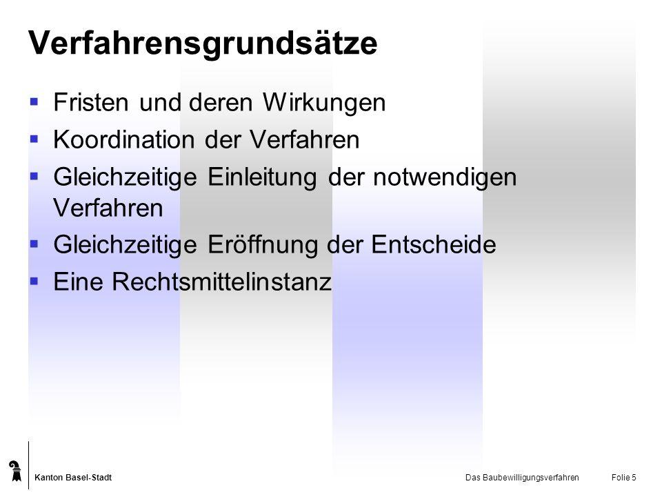 Kanton Basel-Stadt Das BaubewilligungsverfahrenFolie 5 Verfahrensgrundsätze Fristen und deren Wirkungen Koordination der Verfahren Gleichzeitige Einle