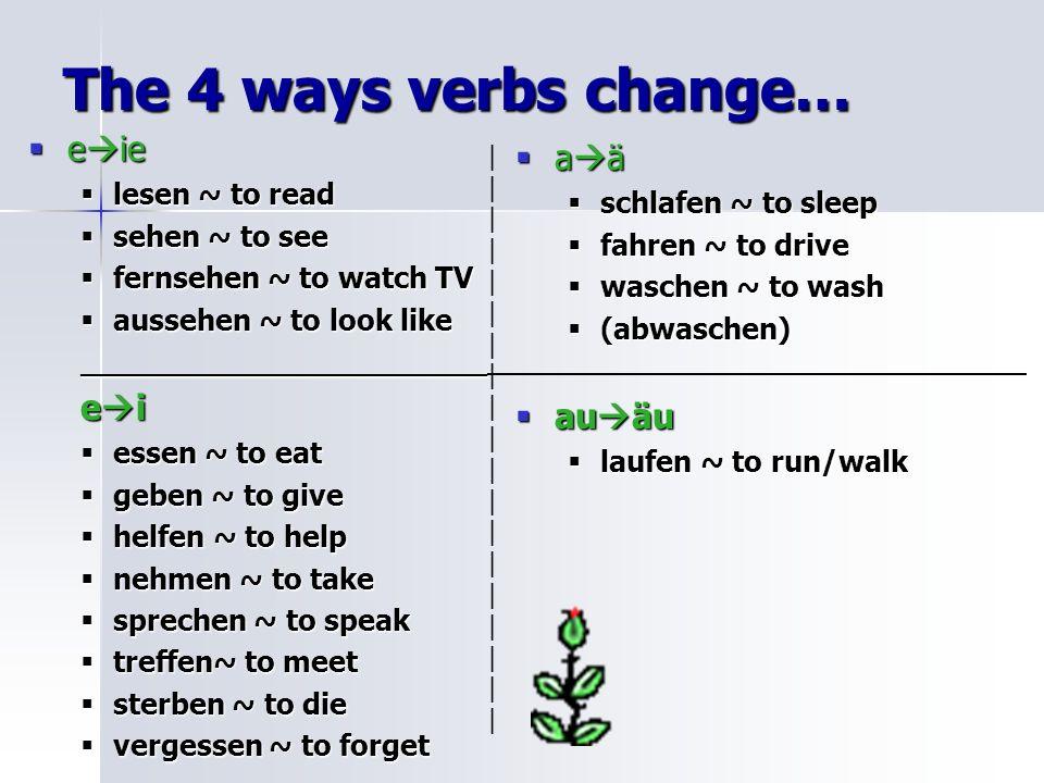 The 4 ways verbs change… e ie e ie lesen ~ to read lesen ~ to read sehen ~ to see sehen ~ to see fernsehen ~ to watch TV fernsehen ~ to watch TV aussehen ~ to look like aussehen ~ to look like______________________ e i essen ~ to eat essen ~ to eat geben ~ to give geben ~ to give helfen ~ to help helfen ~ to help nehmen ~ to take nehmen ~ to take sprechen ~ to speak sprechen ~ to speak treffen~ to meet treffen~ to meet sterben ~ to die sterben ~ to die vergessen ~ to forget vergessen ~ to forget a ä a ä schlafen ~ to sleep fahren ~ to drive waschen ~ to wash (abwaschen) au äu au äu laufen ~ to run/walk                                       