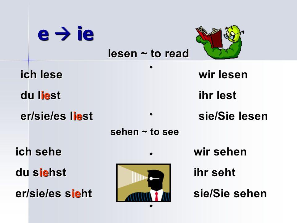 The 4 ways verbs change… e ie e ie lesen ~ to read lesen ~ to read sehen ~ to see sehen ~ to see fernsehen ~ to watch TV fernsehen ~ to watch TV aussehen ~ to look like aussehen ~ to look like______________________ e i essen ~ to eat essen ~ to eat geben ~ to give geben ~ to give helfen ~ to help helfen ~ to help nehmen ~ to take nehmen ~ to take sprechen ~ to speak sprechen ~ to speak treffen~ to meet treffen~ to meet sterben ~ to die sterben ~ to die vergessen ~ to forget vergessen ~ to forget a ä a ä schlafen ~ to sleep fahren ~ to drive waschen ~ to wash (abwaschen) au äu au äu laufen ~ to run/walk ||||||||||||||||||||||||||||||||||||||