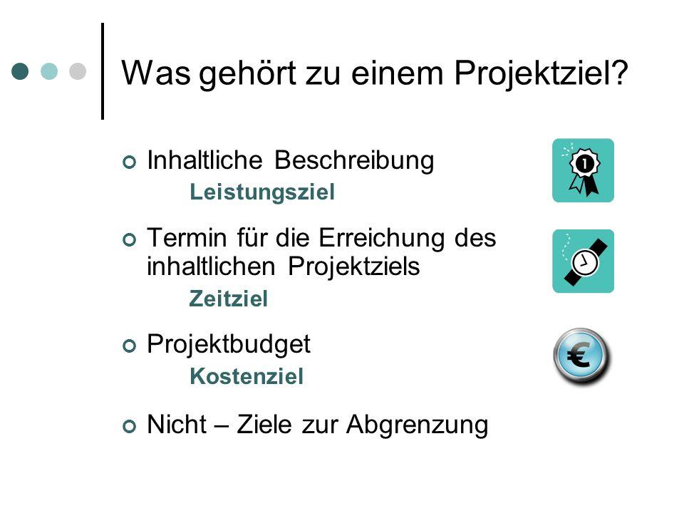 Was gehört zu einem Projektziel? Inhaltliche Beschreibung Leistungsziel Termin für die Erreichung des inhaltlichen Projektziels Zeitziel Projektbudget