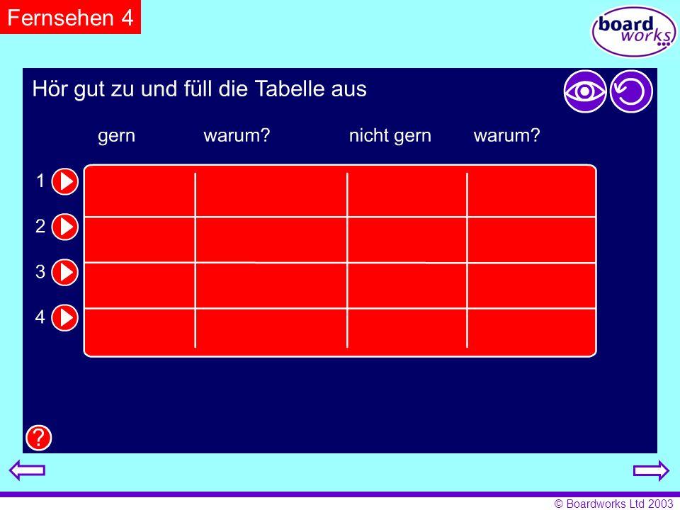 © Boardworks Ltd 2003 Fernsehen 4