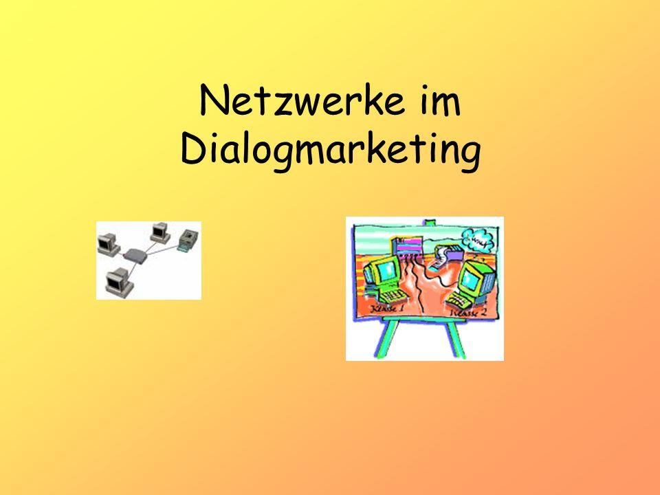 Netzwerke im Dialogmarketing