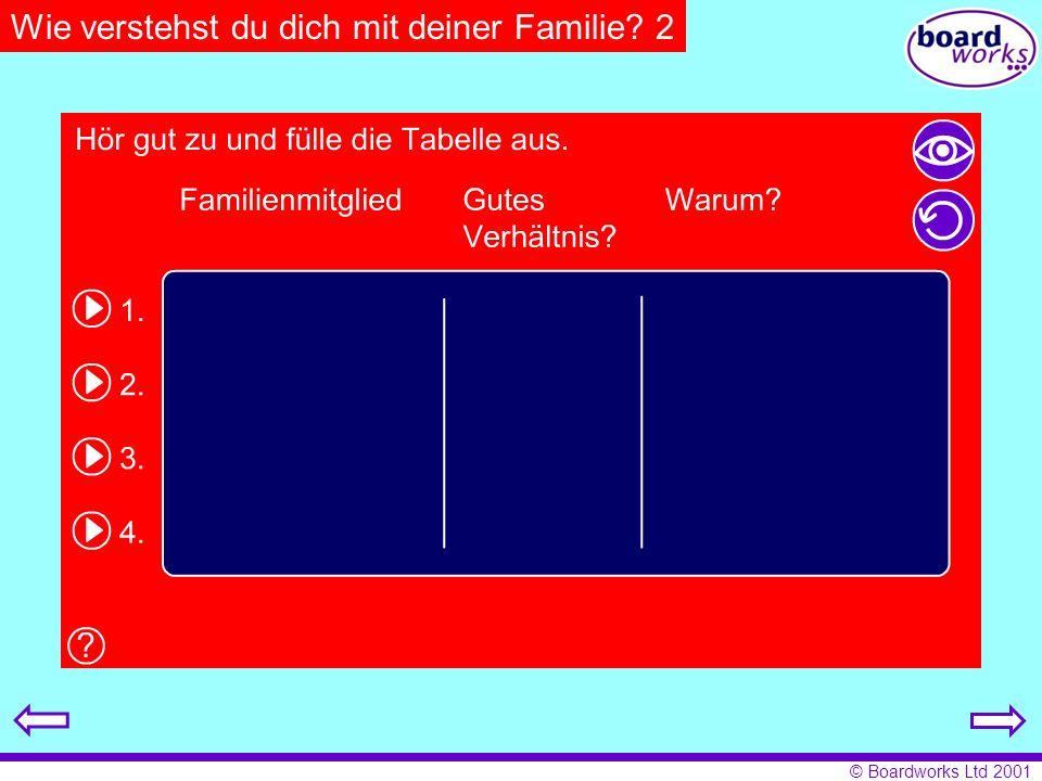 © Boardworks Ltd 2001 Wie verstehst du dich mit deiner Familie? 2