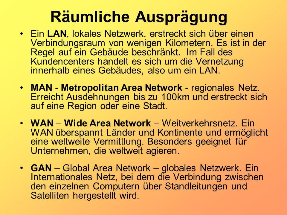 Räumliche Ausprägung Ein LAN, lokales Netzwerk, erstreckt sich über einen Verbindungsraum von wenigen Kilometern. Es ist in der Regel auf ein Gebäude