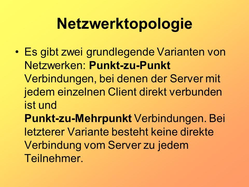 Netzwerktopologie Es gibt zwei grundlegende Varianten von Netzwerken: Punkt-zu-Punkt Verbindungen, bei denen der Server mit jedem einzelnen Client dir