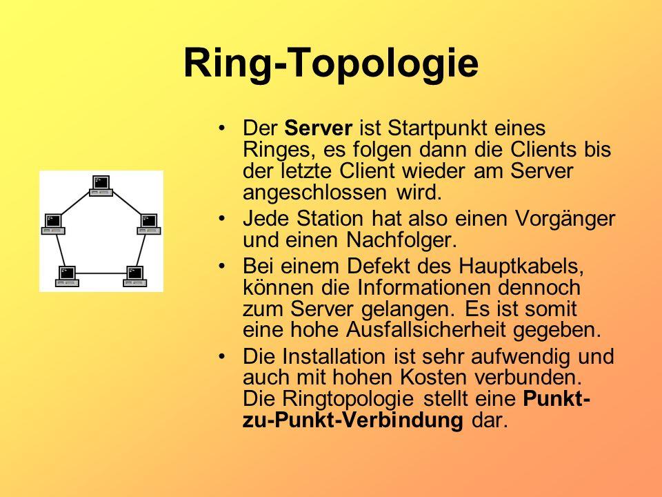Ring-Topologie Der Server ist Startpunkt eines Ringes, es folgen dann die Clients bis der letzte Client wieder am Server angeschlossen wird. Jede Stat