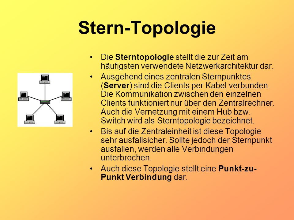 Stern-Topologie Die Sterntopologie stellt die zur Zeit am häufigsten verwendete Netzwerkarchitektur dar. Ausgehend eines zentralen Sternpunktes (Serve