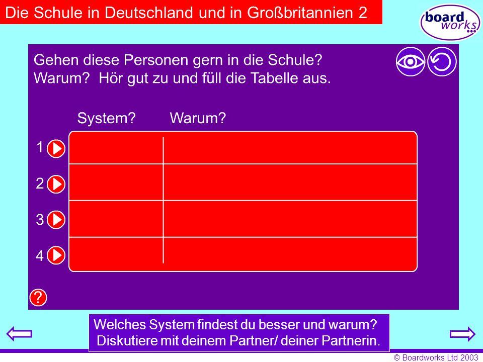 © Boardworks Ltd 2003 Die Schule in Deutschland und in Großbritannien 2 Welches System findest du besser und warum? Diskutiere mit deinem Partner/ dei