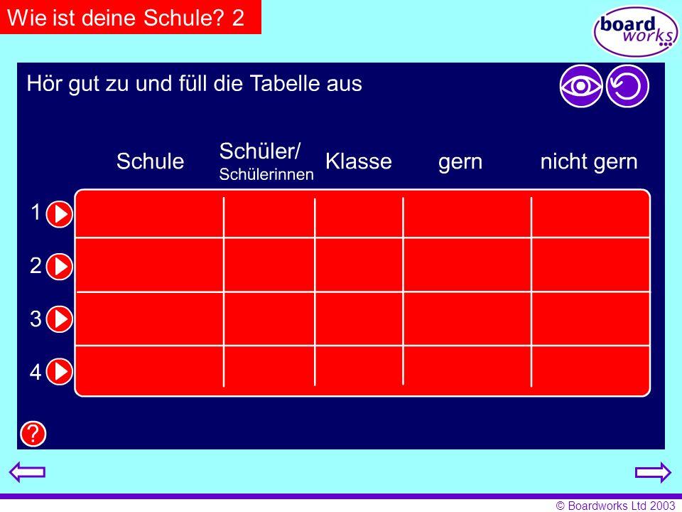 © Boardworks Ltd 2003 Wie ist deine Schule? 2