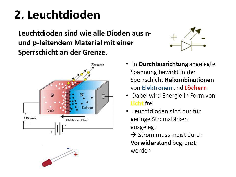 2. Leuchtdioden Leuchtdioden sind wie alle Dioden aus n- und p-leitendem Material mit einer Sperrschicht an der Grenze. In Durchlassrichtung angelegte