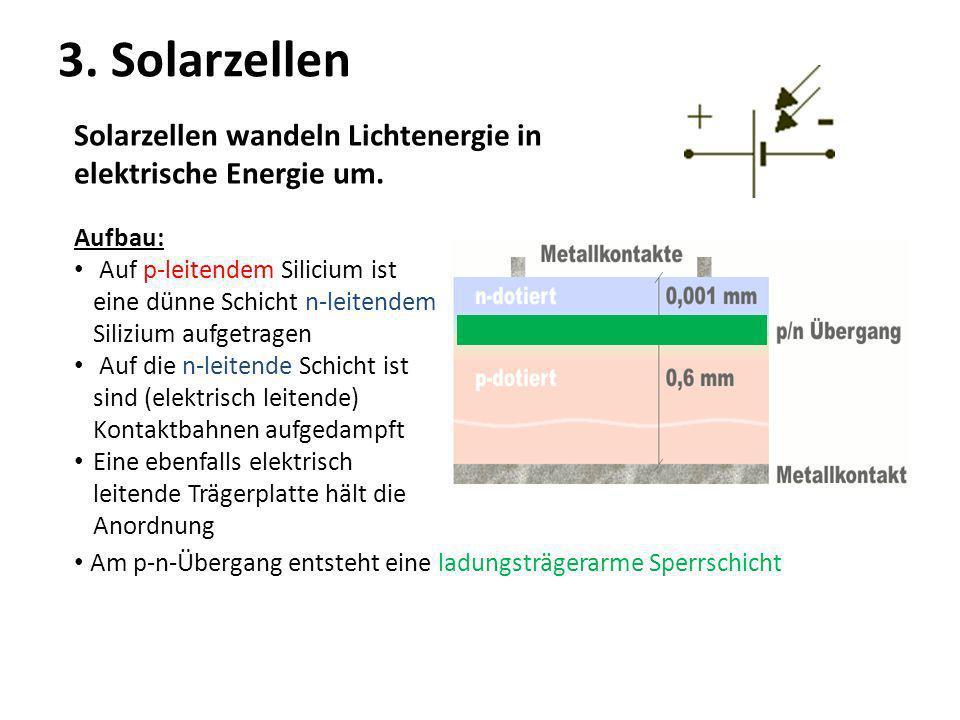 3. Solarzellen Solarzellen wandeln Lichtenergie in elektrische Energie um. Aufbau: Auf p-leitendem Silicium ist eine dünne Schicht n-leitendem Siliziu