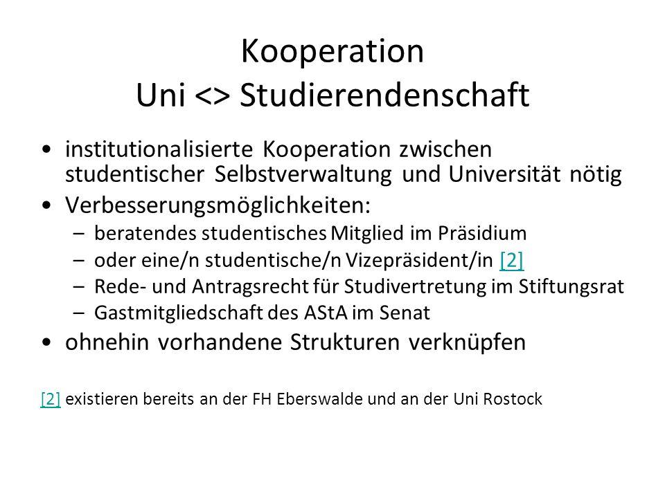 Kooperation Uni <> Studierendenschaft institutionalisierte Kooperation zwischen studentischer Selbstverwaltung und Universität nötig Verbesserungsmöglichkeiten: –beratendes studentisches Mitglied im Präsidium –oder eine/n studentische/n Vizepräsident/in [2][2] –Rede- und Antragsrecht für Studivertretung im Stiftungsrat –Gastmitgliedschaft des AStA im Senat ohnehin vorhandene Strukturen verknüpfen [2][2] existieren bereits an der FH Eberswalde und an der Uni Rostock