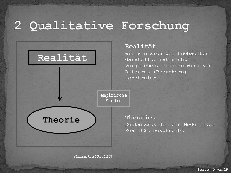 Realität Theorie empirische Studie (Lamnek,2005,118) Realität, wie sie sich dem Beobachter darstellt, ist nicht vorgegeben, sondern wird von Akteuren