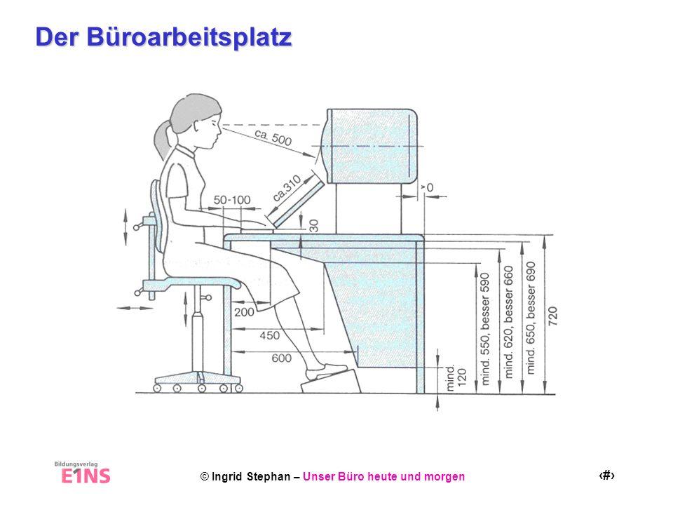 © Ingrid Stephan – Unser Büro heute und morgen 14 Flexibler Arbeitsplatz z.