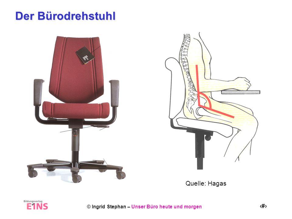 © Ingrid Stephan – Unser Büro heute und morgen 4 Der Bürodrehstuhl Quelle: Hagas