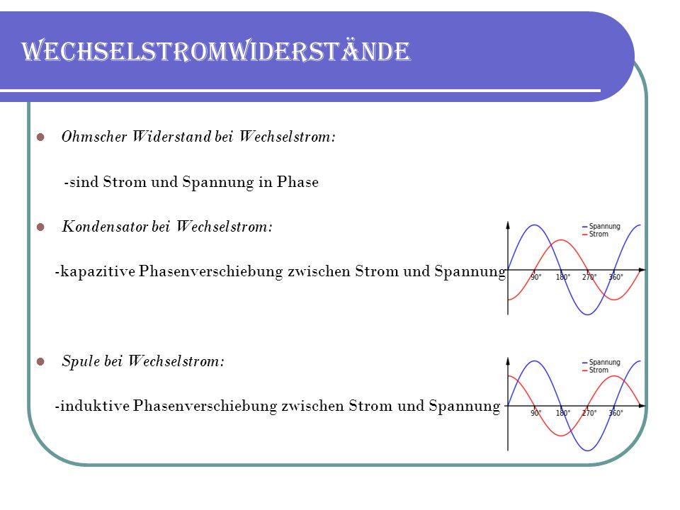 Wechselstromwiderstände Ohmscher Widerstand bei Wechselstrom: -sind Strom und Spannung in Phase Kondensator bei Wechselstrom: -kapazitive Phasenversch