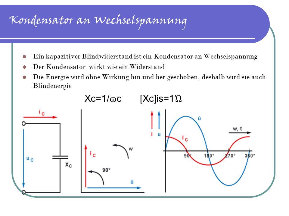 Strom und Spannung sind zueinander phasenverschoben Die Kurvenform wird durch den Kondensator nicht verändert Der kapazitive Blindwiderstand lässt sich mit Hilfe des ohmschen Gesetz und den Effektivwerten von Spannung und Strom berechnen Der folgende Graph zeigt den Verlauf der Spannung (Sinuskurve) und den der Stromstärke (Kosinuskurve) innerhalb einer Periodendauer T.