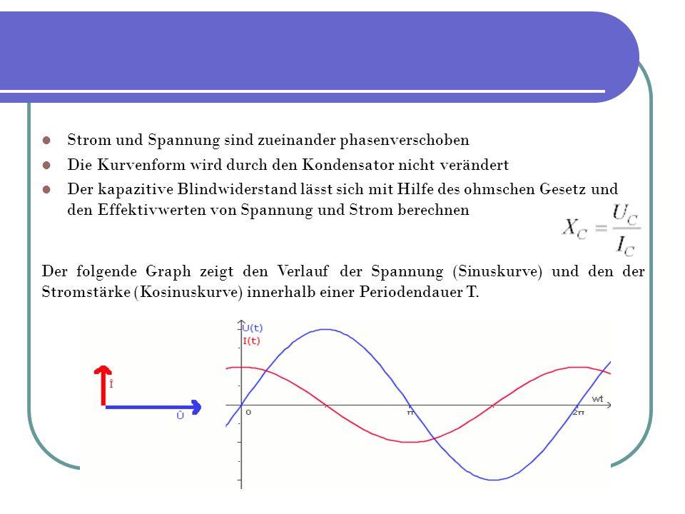 Strom und Spannung sind zueinander phasenverschoben Die Kurvenform wird durch den Kondensator nicht verändert Der kapazitive Blindwiderstand lässt sic
