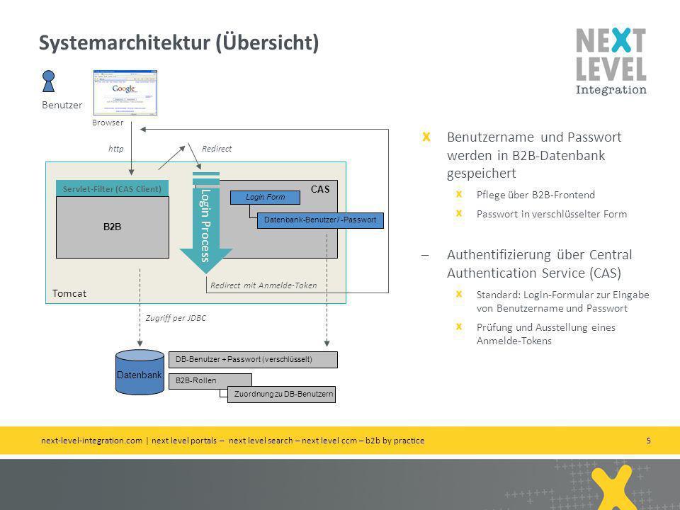 5 Systemarchitektur (Übersicht) next-level-integration.com | next level portals – next level search – next level ccm – b2b by practice Tomcat Benutzer Browser B2B Datenbank Zugriff per JDBC Servlet-Filter (CAS Client) CAS Login Form DB-Benutzer + Passwort (verschlüsselt) B2B-Rollen Zuordnung zu DB-Benutzern Datenbank-Benutzer / -Passwort http Redirect Benutzername und Passwort werden in B2B-Datenbank gespeichert Pflege über B2B-Frontend Passwort in verschlüsselter Form –Authentifizierung über Central Authentication Service (CAS) Standard: Login-Formular zur Eingabe von Benutzername und Passwort Prüfung und Ausstellung eines Anmelde-Tokens Login Process Redirect mit Anmelde-Token