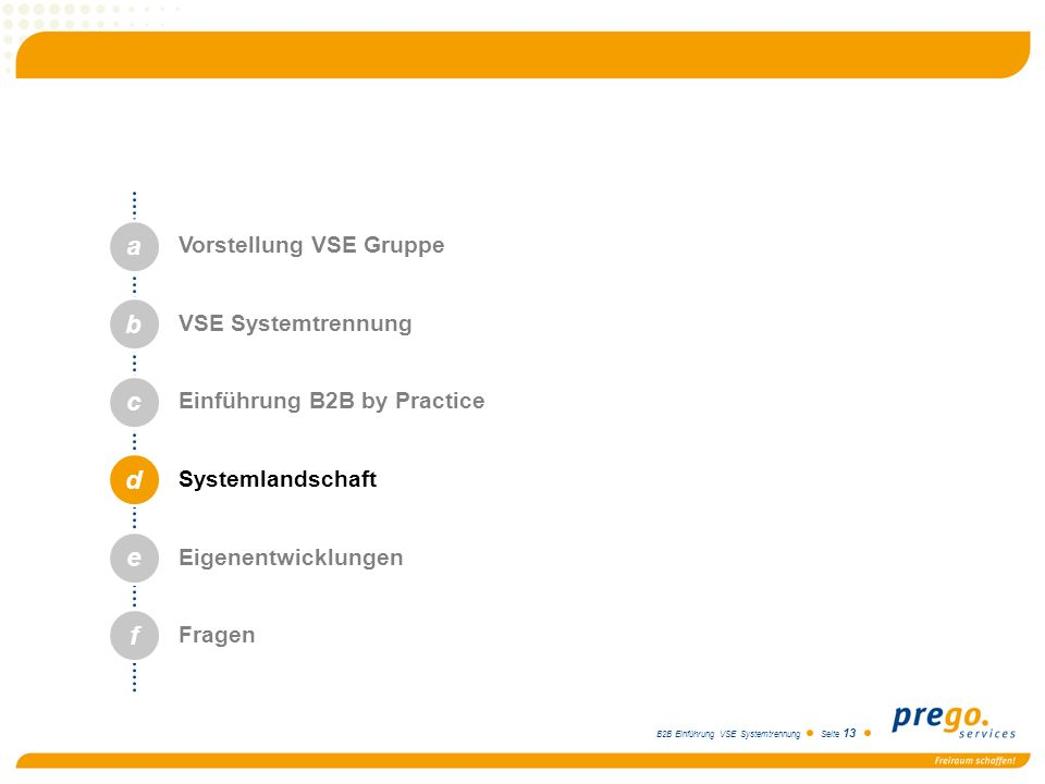 B2B Einführung VSE Systemtrennung Seite 13 a b c d e Vorstellung VSE Gruppe VSE Systemtrennung Einführung B2B by Practice Systemlandschaft Eigenentwic
