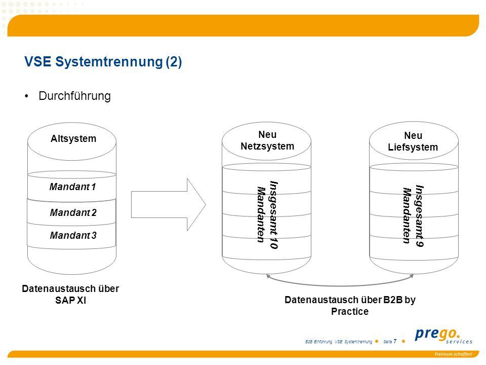 B2B Einführung VSE Systemtrennung Seite 7 VSE Systemtrennung (2) Altsystem Durchführung Mandant 1 Mandant 2 Mandant 3 Datenaustausch über SAP XI Neu N