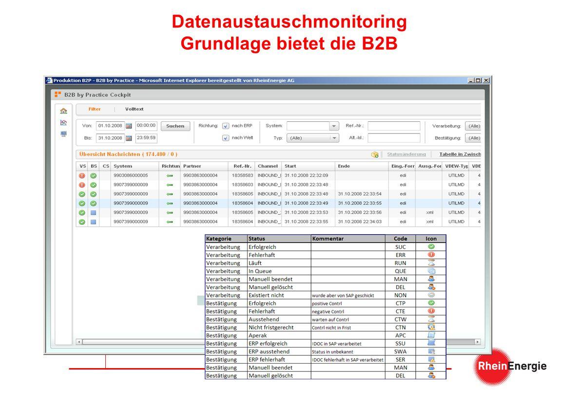 16 Datenaustauschmonitoring Grundlage bietet die B2B