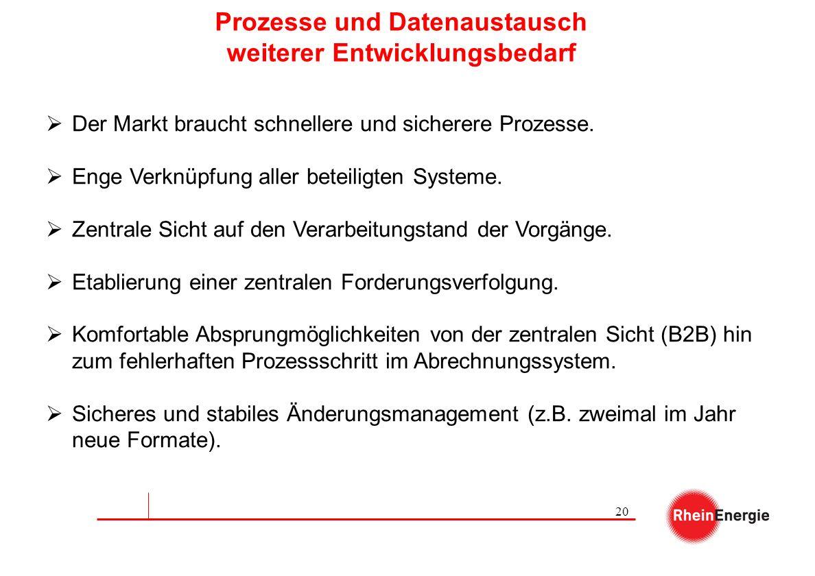 20 Prozesse und Datenaustausch weiterer Entwicklungsbedarf Der Markt braucht schnellere und sicherere Prozesse. Enge Verknüpfung aller beteiligten Sys