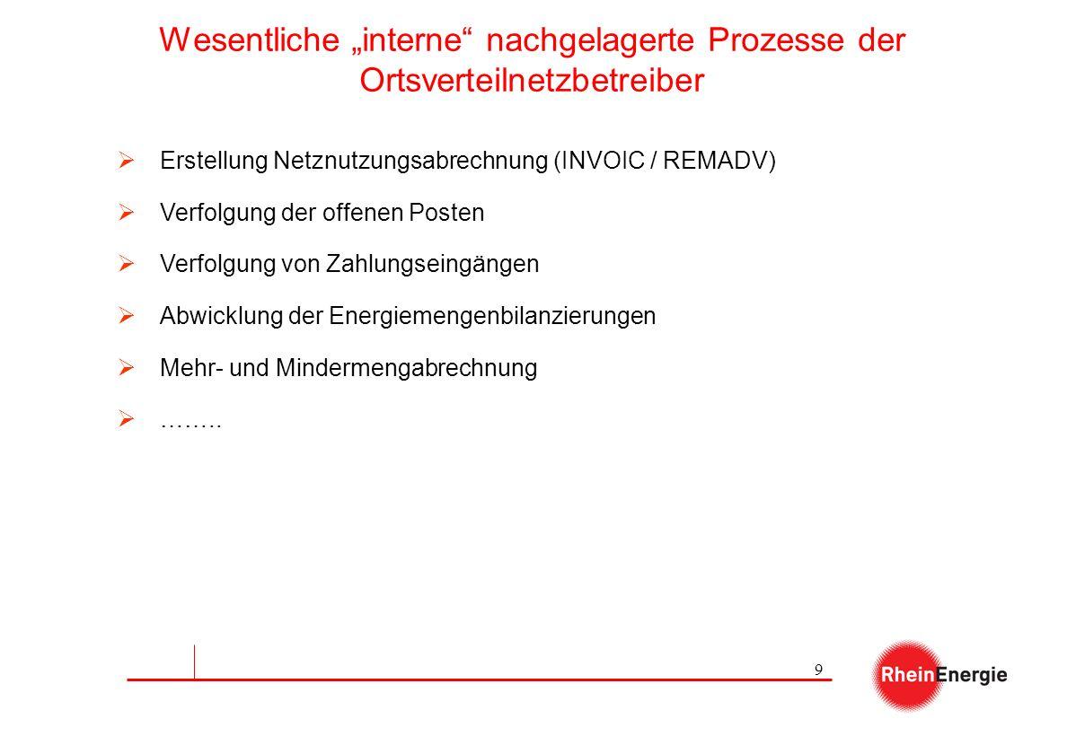 9 Wesentliche interne nachgelagerte Prozesse der Ortsverteilnetzbetreiber Erstellung Netznutzungsabrechnung (INVOIC / REMADV) Verfolgung der offenen P