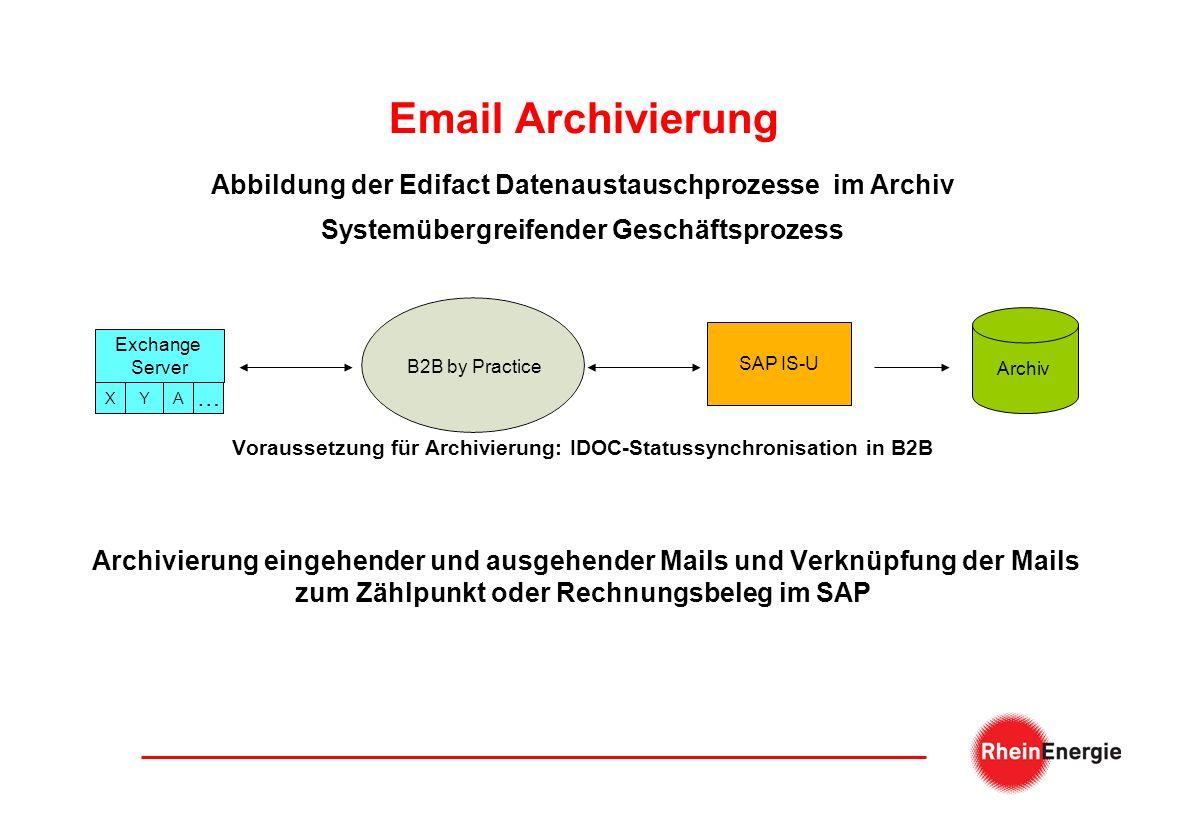 Email Archivierung Abbildung der Edifact Datenaustauschprozesse im Archiv Systemübergreifender Geschäftsprozess Voraussetzung für Archivierung: IDOC-S