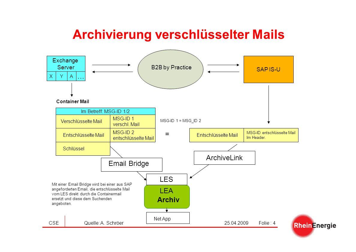 25.04.2009CSE Quelle: A. SchröerFolie : 4 Archivierung verschlüsselter Mails Im Betreff: MSG-ID 1/2 Exchange Server XYA … SAP IS-U Container Mail Vers