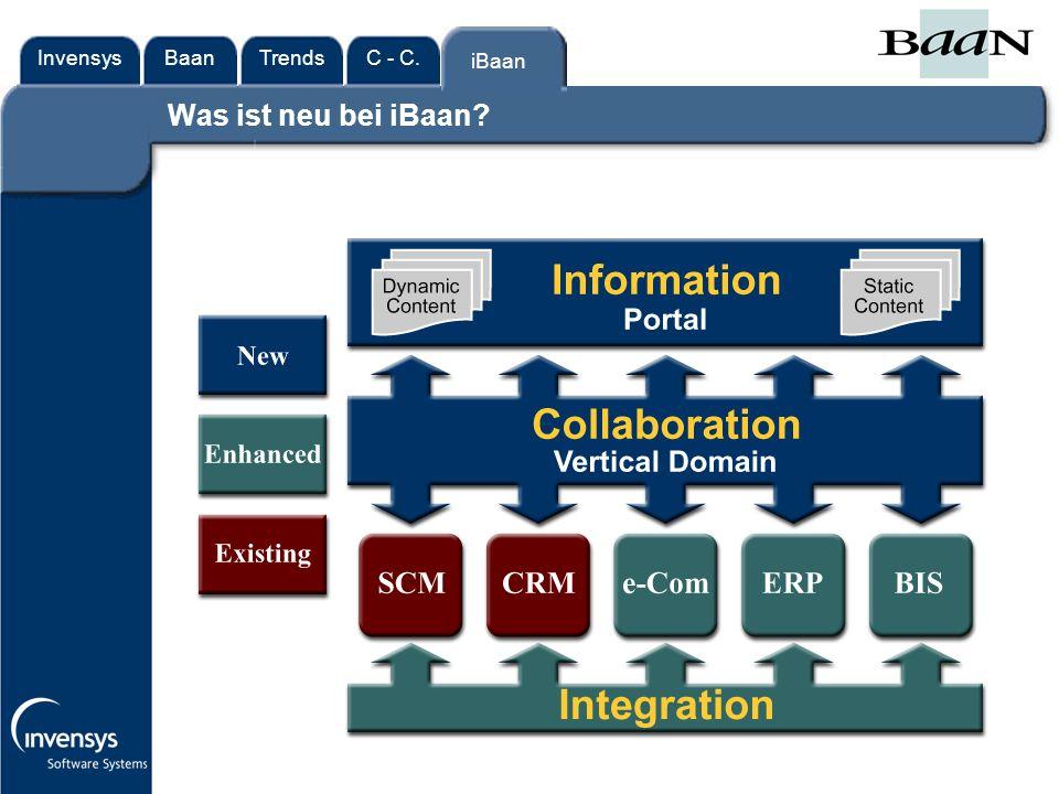 InvensysTrendsC - C.iBaanBaan iBaan Was ist neu bei iBaan