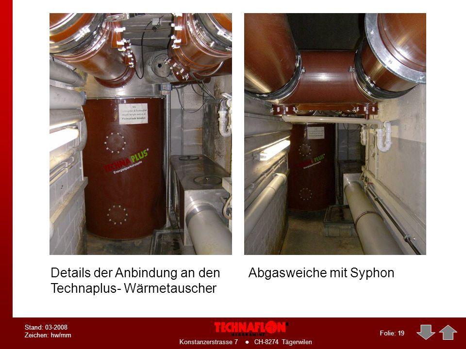 Folie: 18 Konstanzerstrasse 7 CH-8274 Tägerwilen Stand: 03-2008 Zeichen: hw/mm Rauchrohre zum Wärmetauscher mit Weiche und Schaltschrank
