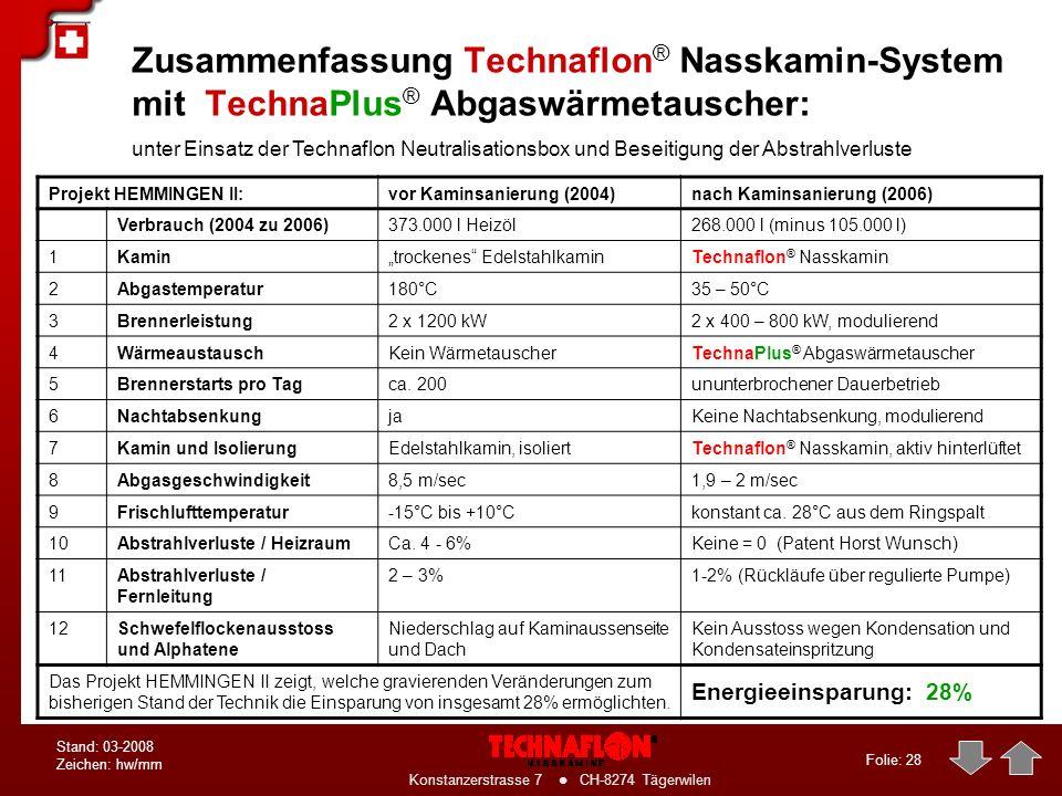 Folie: 27 Konstanzerstrasse 7 CH-8274 Tägerwilen Stand: 03-2008 Zeichen: hw/mm Die Vorteile des Technaflon ® Nasskamin- Systems auf einen Blick: Recyc