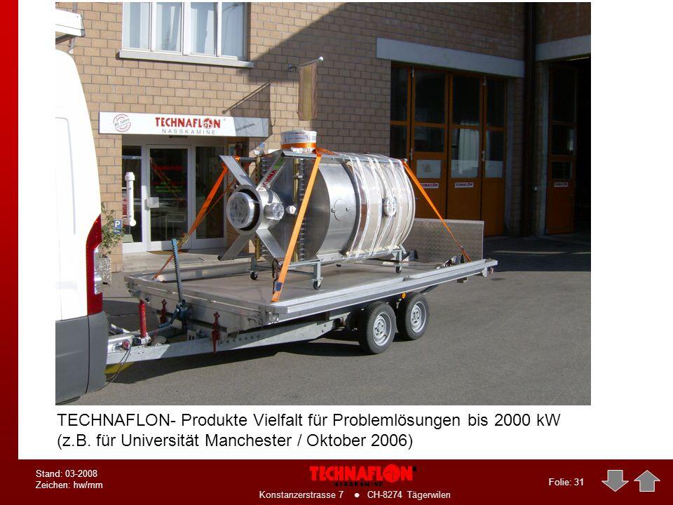 Folie: 30 Konstanzerstrasse 7 CH-8274 Tägerwilen Stand: 03-2008 Zeichen: hw/mm Wärmetauscher 200 kW Wärmetauscher 400 kW Den TECHNAPLUS Abgaswärmetaus