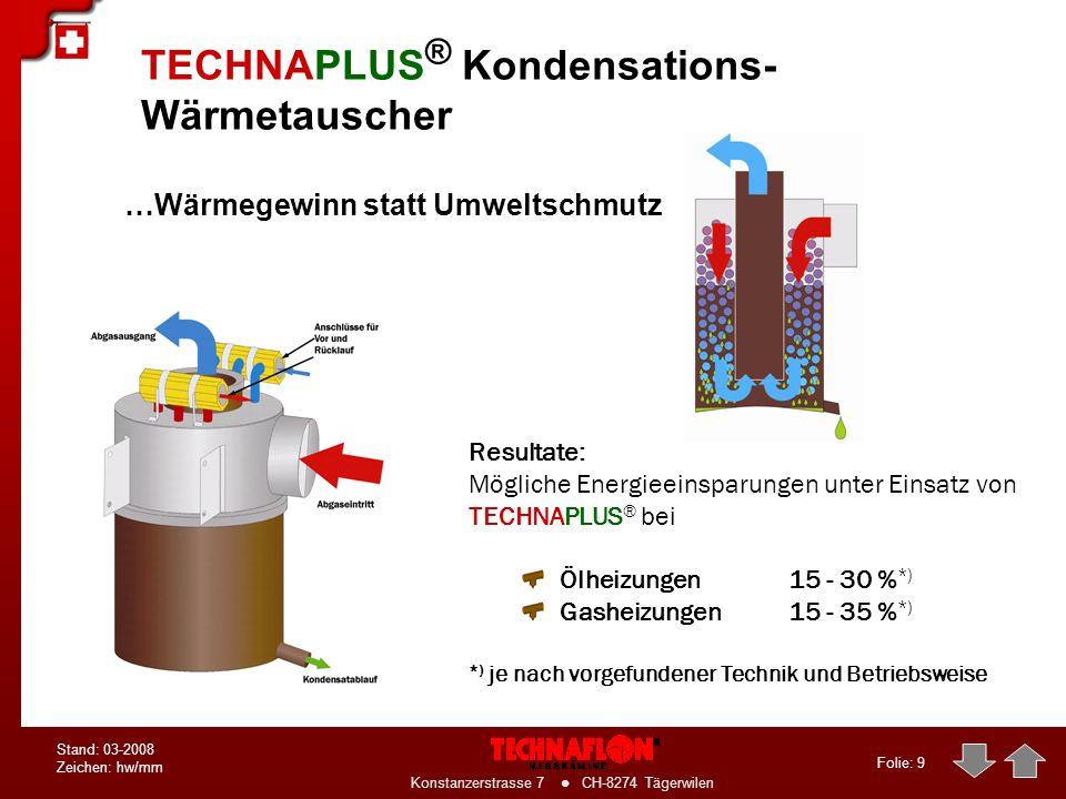 Folie: 9 Konstanzerstrasse 7 CH-8274 Tägerwilen Stand: 03-2008 Zeichen: hw/mm …Wärmegewinn statt Umweltschmutz TECHNAPLUS ® Kondensations- Wärmetauscher Resultate: Mögliche Energieeinsparungen unter Einsatz von TECHNAPLUS ® bei Ölheizungen 15 - 30 % *) Gasheizungen 15 - 35 % *) *) je nach vorgefundener Technik und Betriebsweise