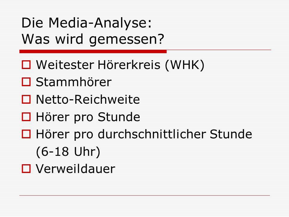 Die Media-Analyse: Was wird gemessen? Weitester Hörerkreis (WHK) Stammhörer Netto-Reichweite Hörer pro Stunde Hörer pro durchschnittlicher Stunde (6-1