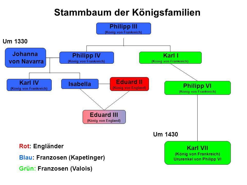Philipp IV (König von Frankreich) Eduard III (König von England) Karl I (König von Frankreich) Eduard II (König von England) Isabella Philipp VI (Köni