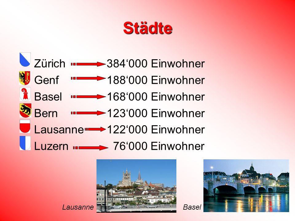 Städte Zürich384000 Einwohner Genf188000 Einwohner Basel168000 Einwohner Bern123000 Einwohner Lausanne122000 Einwohner Luzern 76000 Einwohner BaselLau