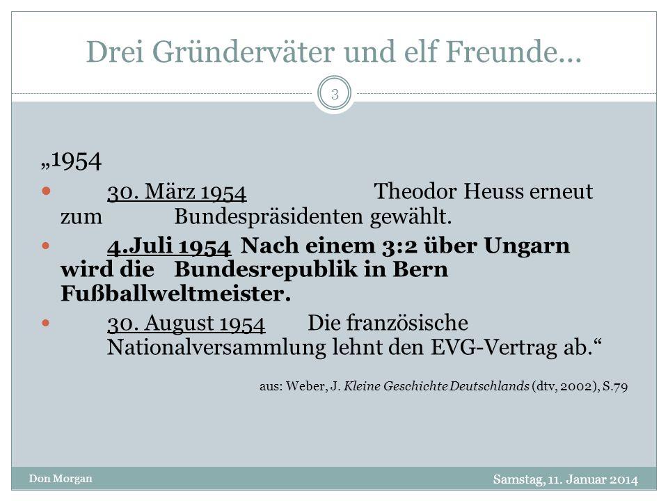 Allgemeines zu Unterrichtsthemen Samstag, 11.