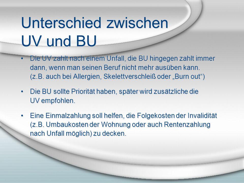 Unterschied zwischen UV und BU Die UV zahlt nach einem Unfall, die BU hingegen zahlt immer dann, wenn man seinen Beruf nicht mehr ausüben kann. (z.B.