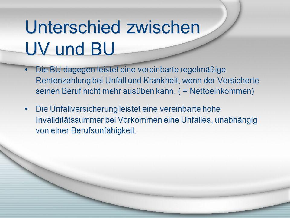 Unterschied zwischen UV und BU Die BU dagegen leistet eine vereinbarte regelmäßige Rentenzahlung bei Unfall und Krankheit, wenn der Versicherte seinen Beruf nicht mehr ausüben kann.