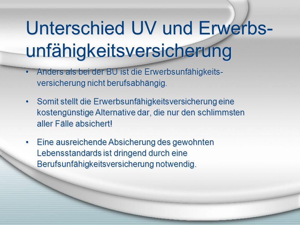 Unterschied UV und Erwerbs- unfähigkeitsversicherung Anders als bei der BU ist die Erwerbsunfähigkeits- versicherung nicht berufsabhängig.