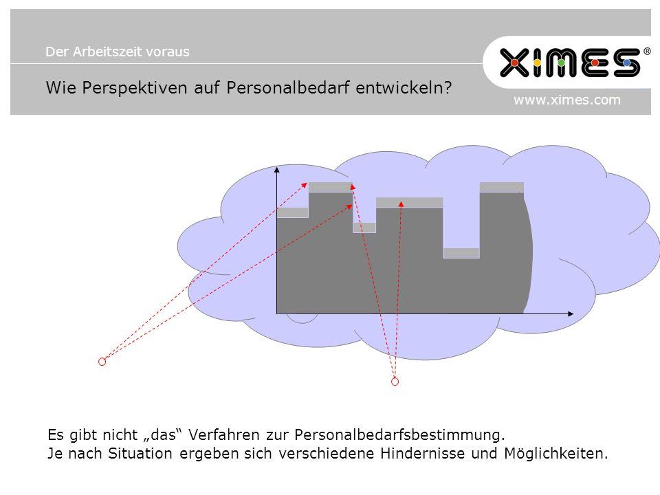 Der Arbeitszeit voraus www.ximes.com Wie Perspektiven auf Personalbedarf entwickeln? Es gibt nicht das Verfahren zur Personalbedarfsbestimmung. Je nac