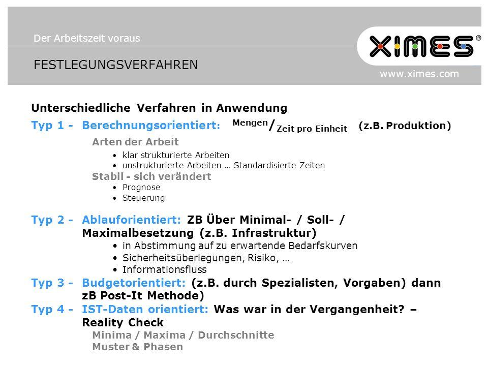 Der Arbeitszeit voraus www.ximes.com FESTLEGUNGSVERFAHREN Unterschiedliche Verfahren in Anwendung Typ 1 - Berechnungsorientiert : Mengen / Zeit pro Einheit (z.B.