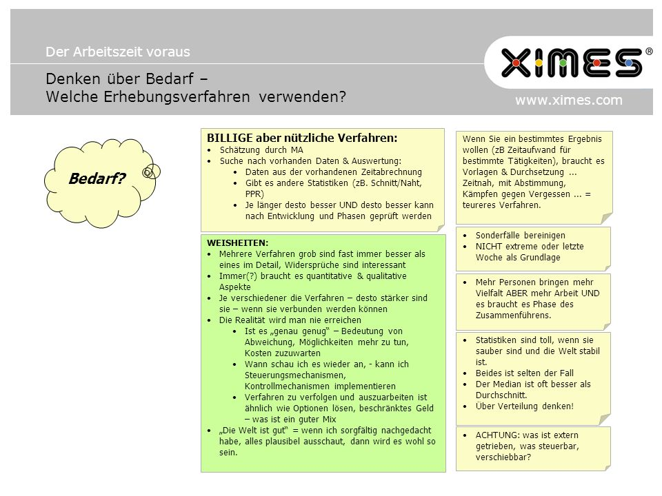 Der Arbeitszeit voraus www.ximes.com Denken über Bedarf – Welche Erhebungsverfahren verwenden? WEISHEITEN: Mehrere Verfahren grob sind fast immer bess
