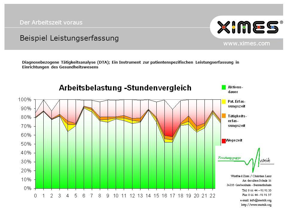 Der Arbeitszeit voraus www.ximes.com Beispiel Leistungserfassung Diagnosebezogene Tätigkeitsanalyse (DTA); Ein Instrument zur patientenspezifischen Le