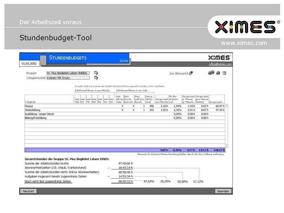 Der Arbeitszeit voraus www.ximes.com Stundenbudget-Tool